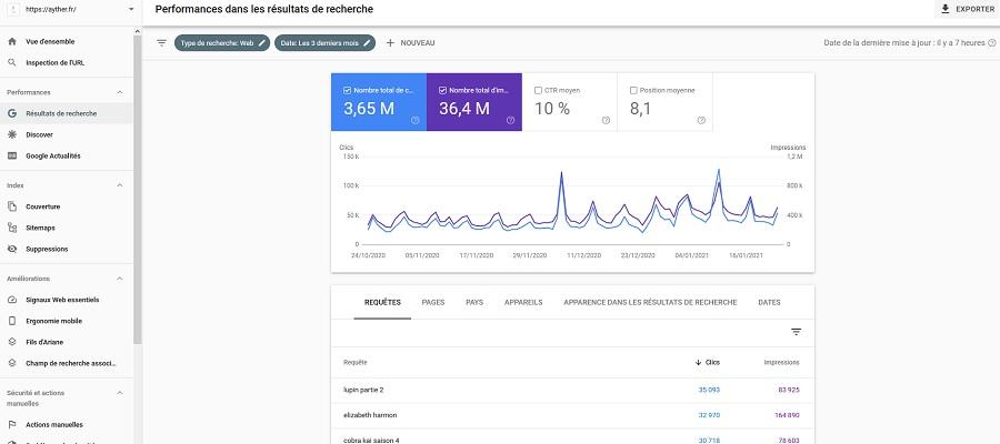 google search console resultats de recherche
